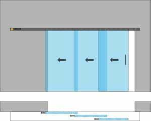 drzwi przesuwne 3skout